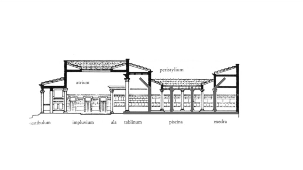 roman-house